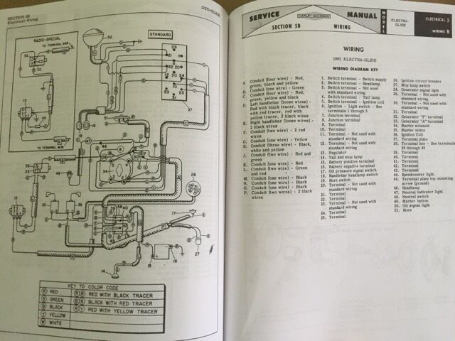 Harley Davidson Wiring Diagram For 1958
