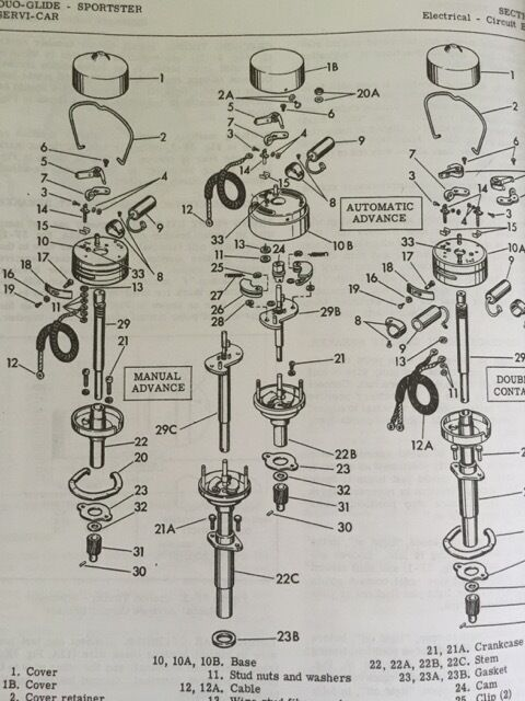 Harley Fl Wiring Diagram on harley stator diagram, harley dash wiring, harley shift linkage diagram, harley evo diagram, harley switch diagram, harley fuel pump diagram, harley fuel lines diagram, harley fuse diagram, harley wiring tools, harley panhead wiring, harley headlight diagram, harley magneto diagram, harley rear axle diagram, harley softail wiring harness, harley throttle cable diagram, harley frame diagram, harley generator diagram, harley relay diagram, harley wiring color codes,
