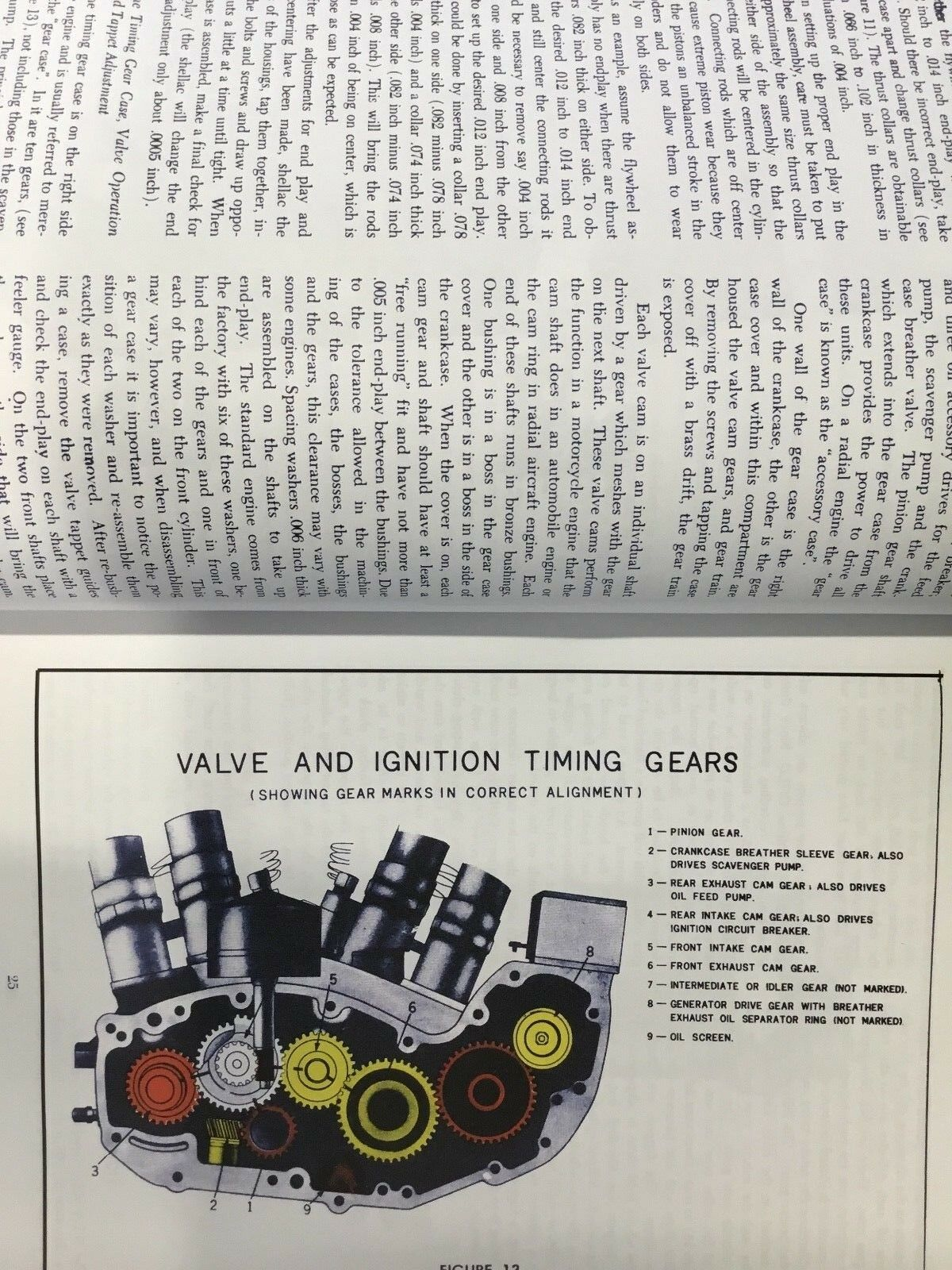 Harley Wla Xa Service Manual Mechanics Hand Book Color 134 Pages 1943 Engine Exhaust Valve Diagram