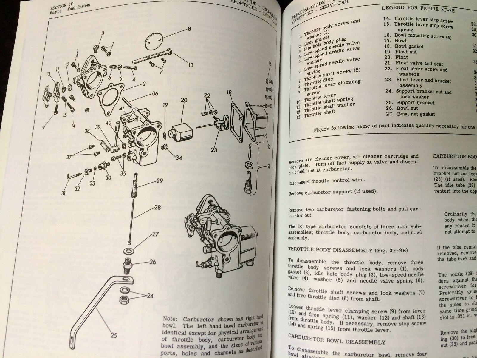 ... Harley FL FLH Service Manual 1959 to 1969 Panhead Shovelhead  ElectraGlide ...