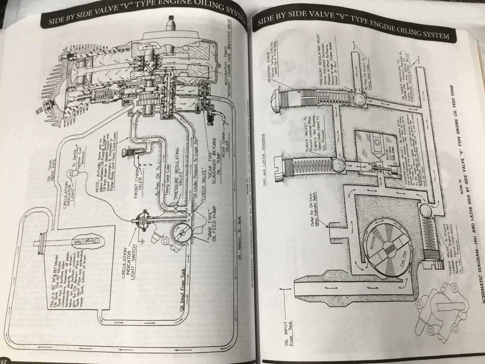 Harley Wl Wr Servicar Service Parts Tuning Manual 1937 Up Engine Oiling System Diagram 1937up