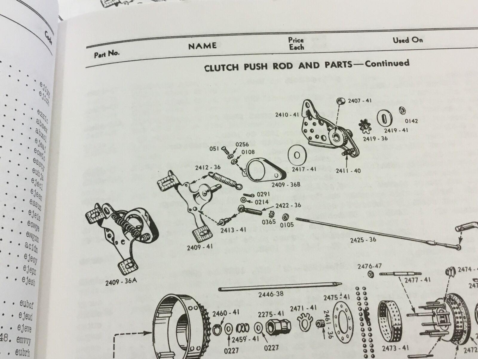 Harley Panhead Wiring Diagram Trusted Diagrams Rocker Clutch Search For U2022 Carburetor
